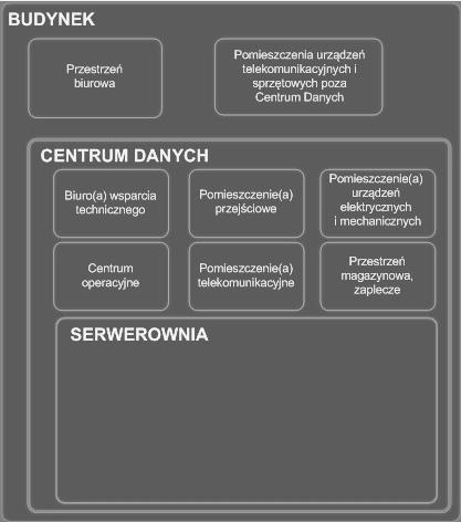 serwerownia_vs_centrum-danych_tia942